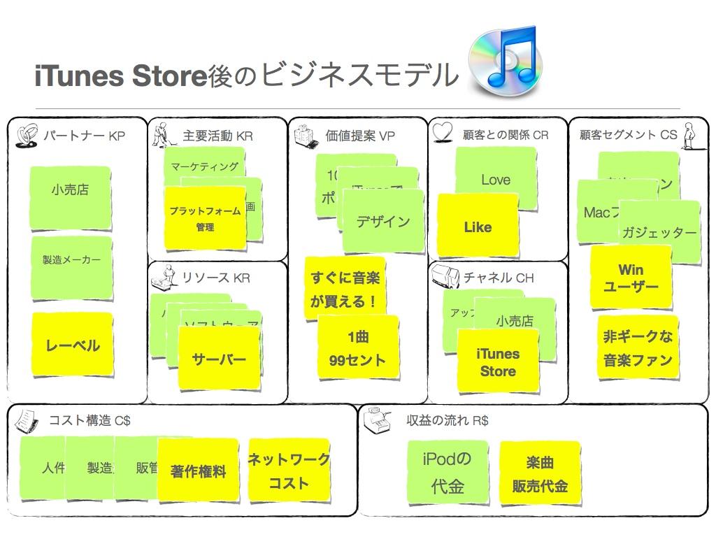 http://blog.sixapart.jp/2012-04images/dito-apple2.jpg
