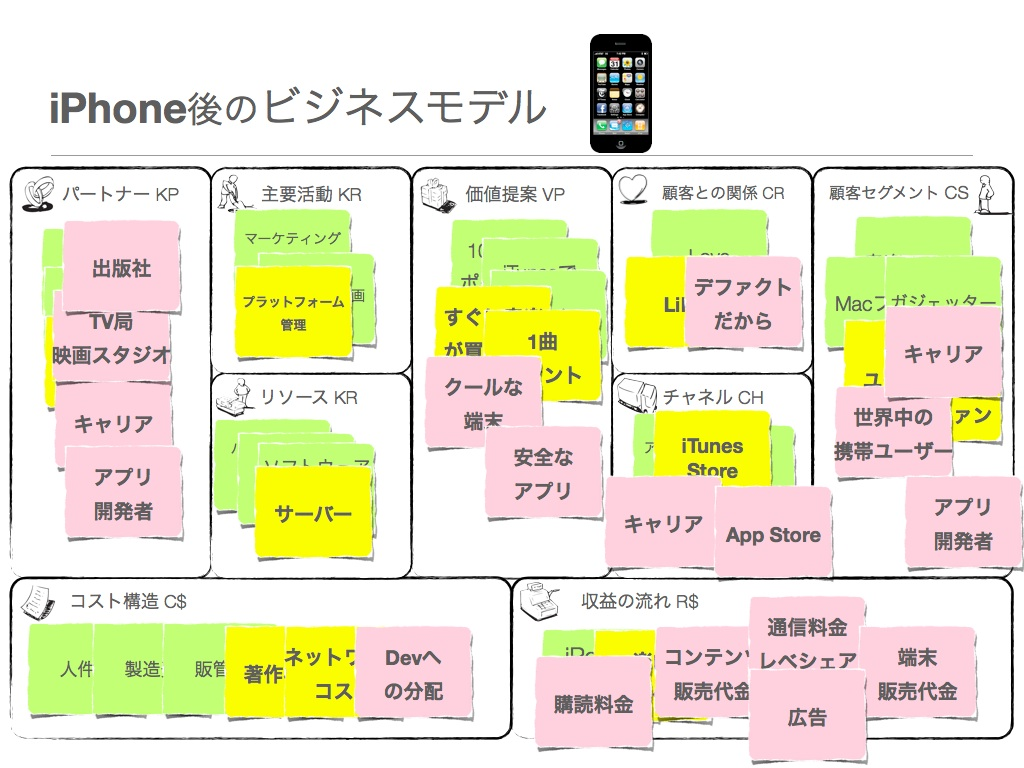 http://blog.sixapart.jp/2012-04images/dito-apple3.jpg