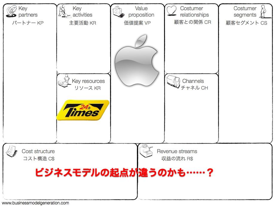 http://blog.sixapart.jp/2012-04images/dito-bg2.jpg