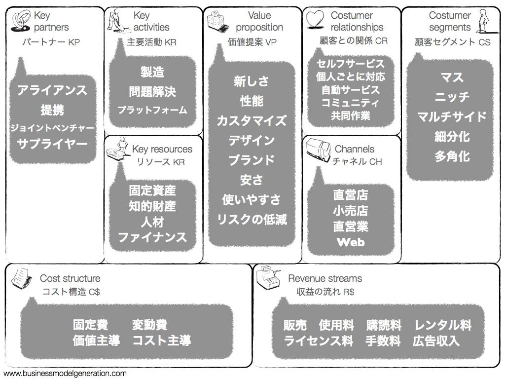 http://blog.sixapart.jp/2012-04images/dito-fullfill.jpg